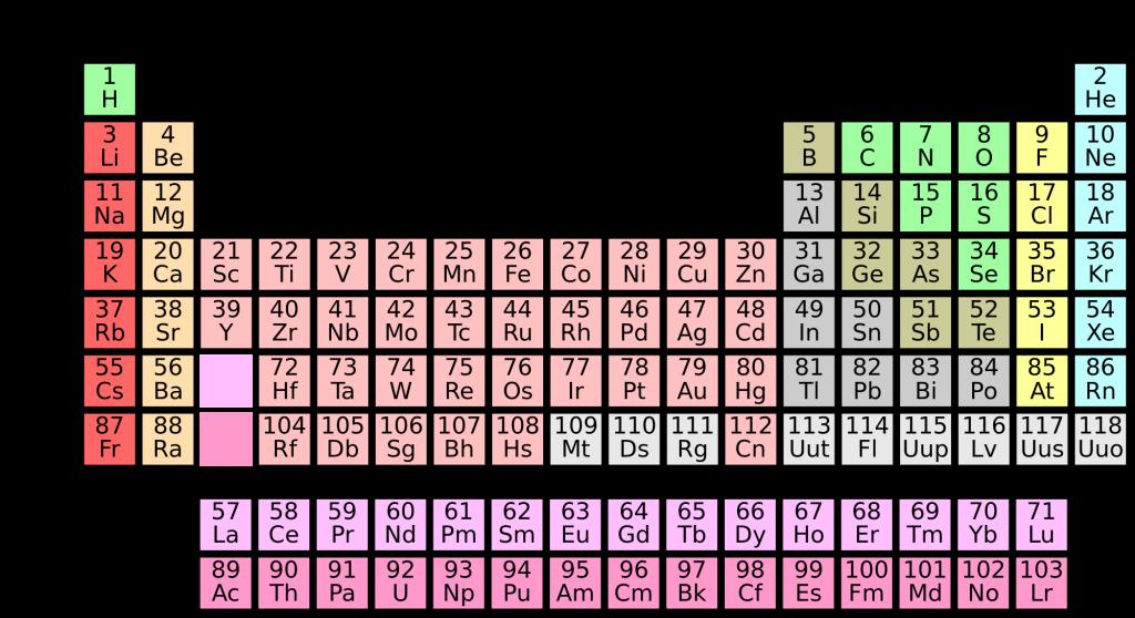 chemistry-tuition-centre-singapore